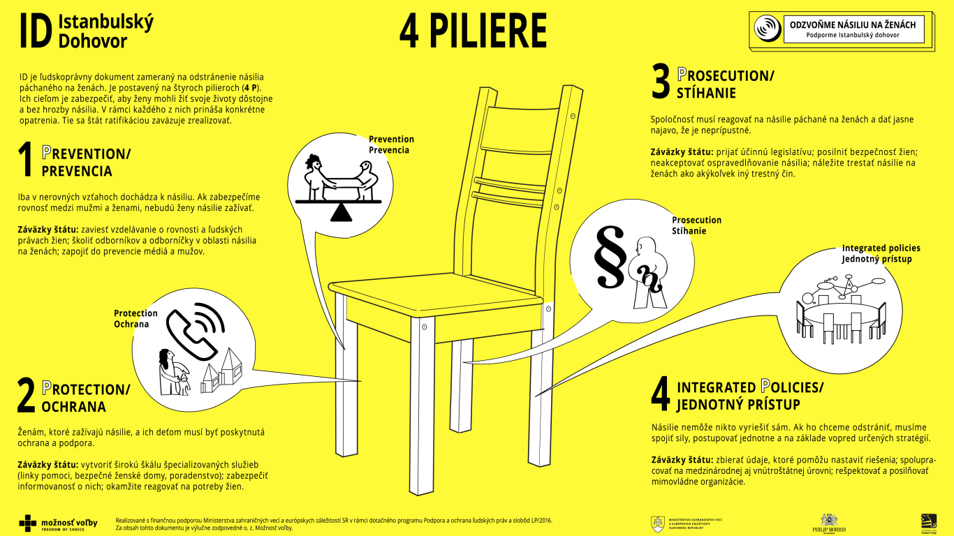 4piliere