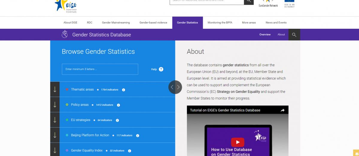Databáza rodovej štatistiky