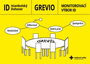 Monitorovací mechanizmus Grevio