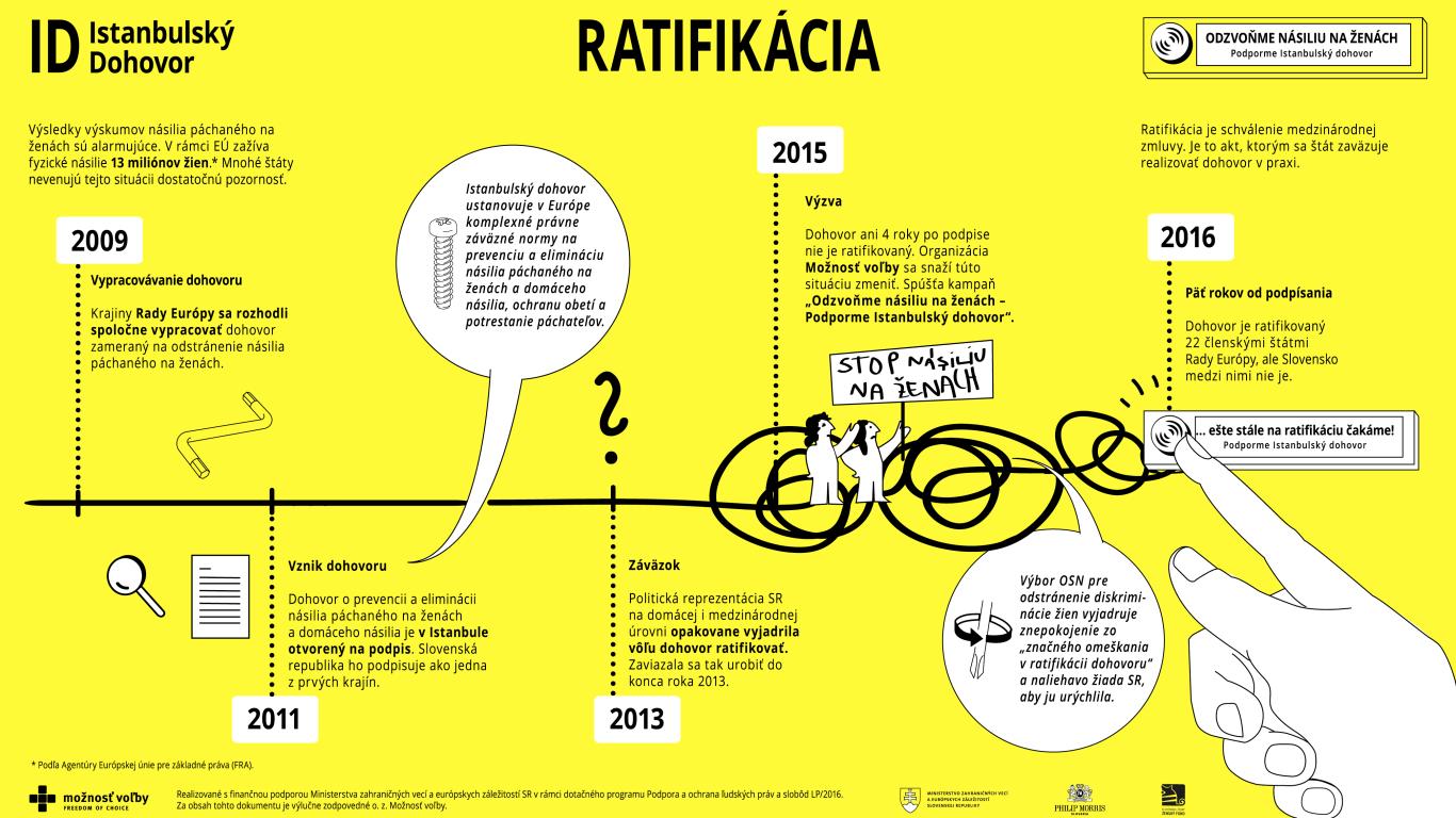 ratifikácia